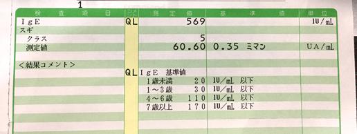 血液検査の結果10月